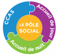 logo_pole-social-die